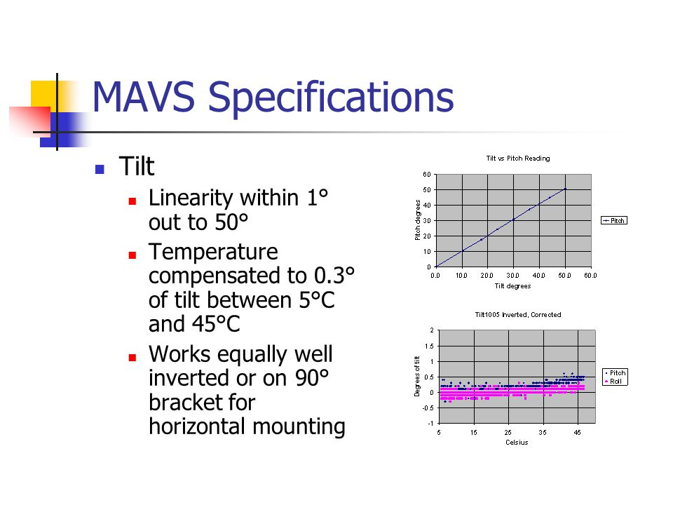 MAVS Specifications Tilt Linearity within 1° out to 50°