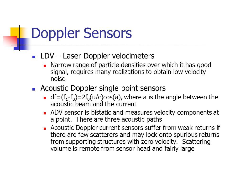 Doppler Sensors LDV – Laser Doppler velocimeters