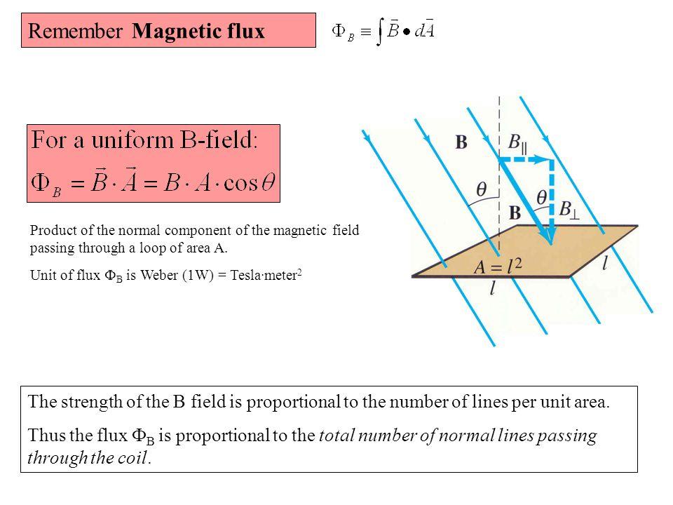 Remember Magnetic flux