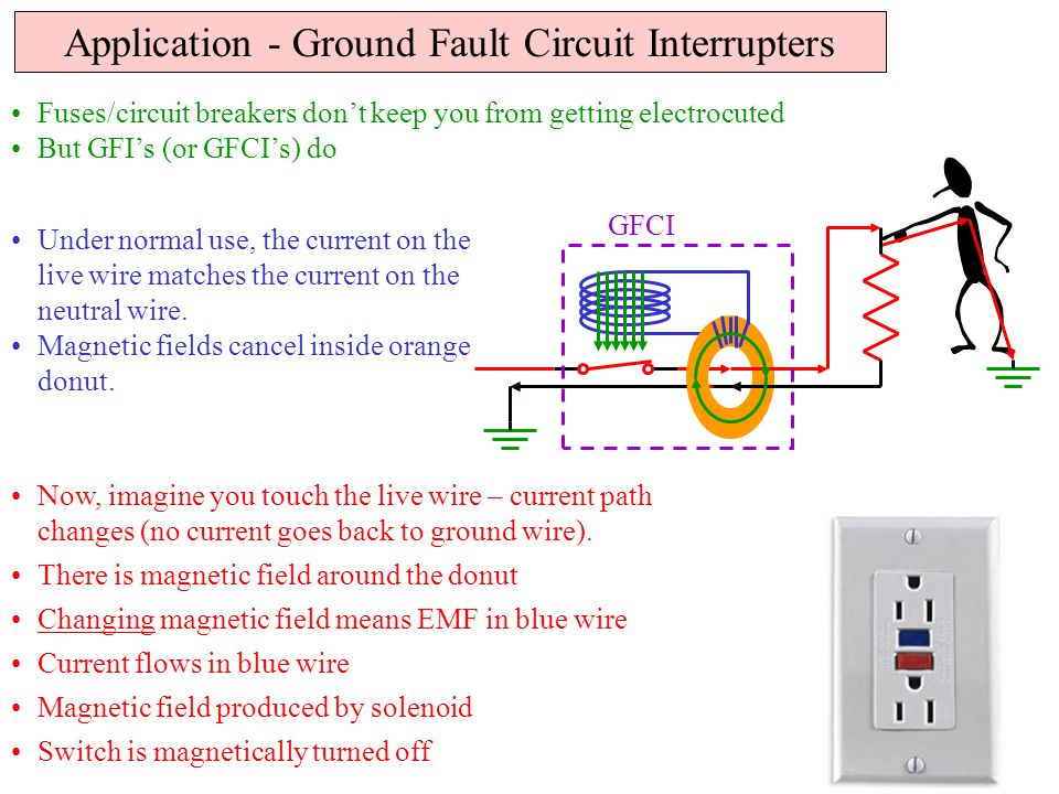 Application - Ground Fault Circuit Interrupters