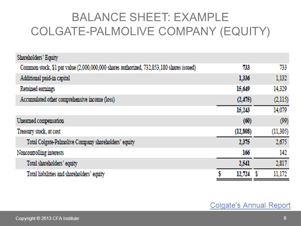 Balance sheet: example Colgate-Palmolive company (equity)