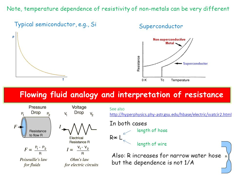 Flowing fluid analogy and interpretation of resistance