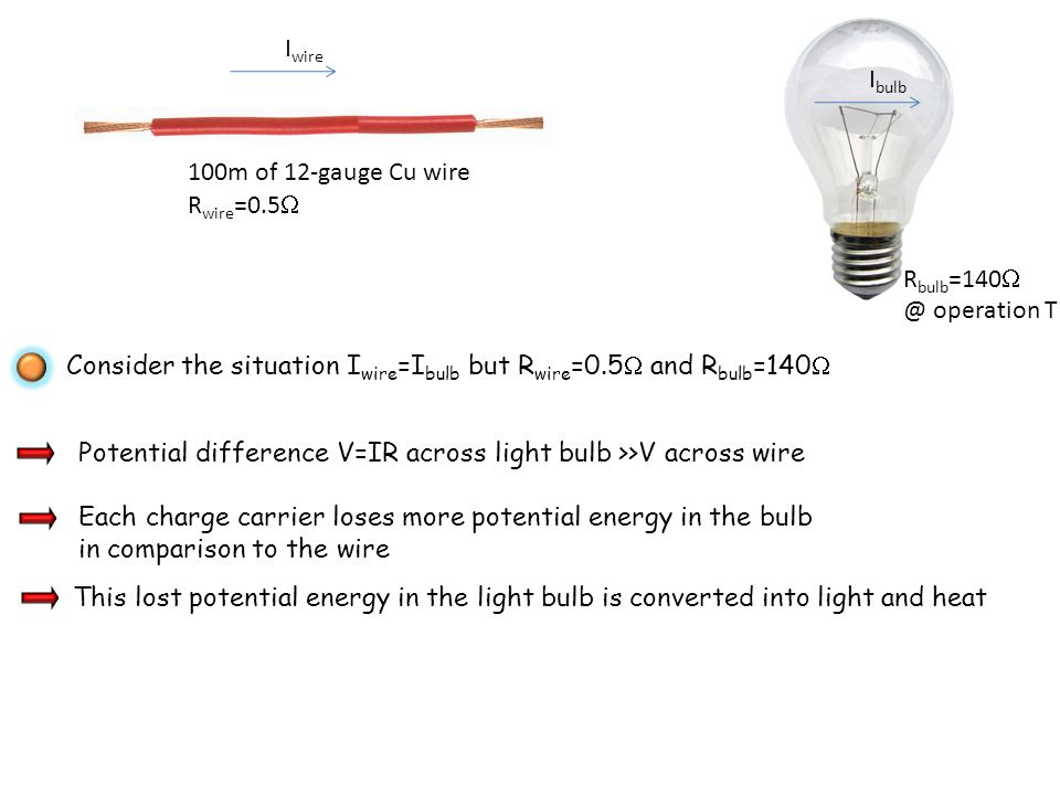 Ibulb Rbulb=140 @ operation T. Iwire. 100m of 12-gauge Cu wire. Rwire=0.5 Consider the situation Iwire=Ibulb but Rwire=0.5 and Rbulb=140