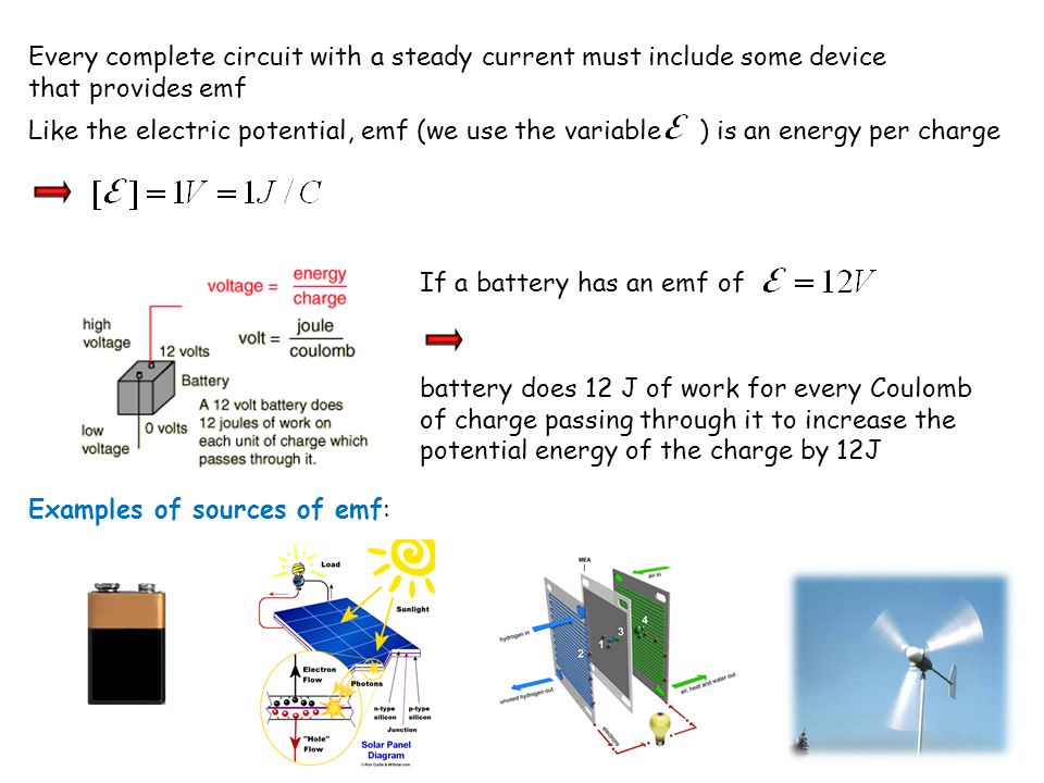 Every complete circuit with a steady current must include some device