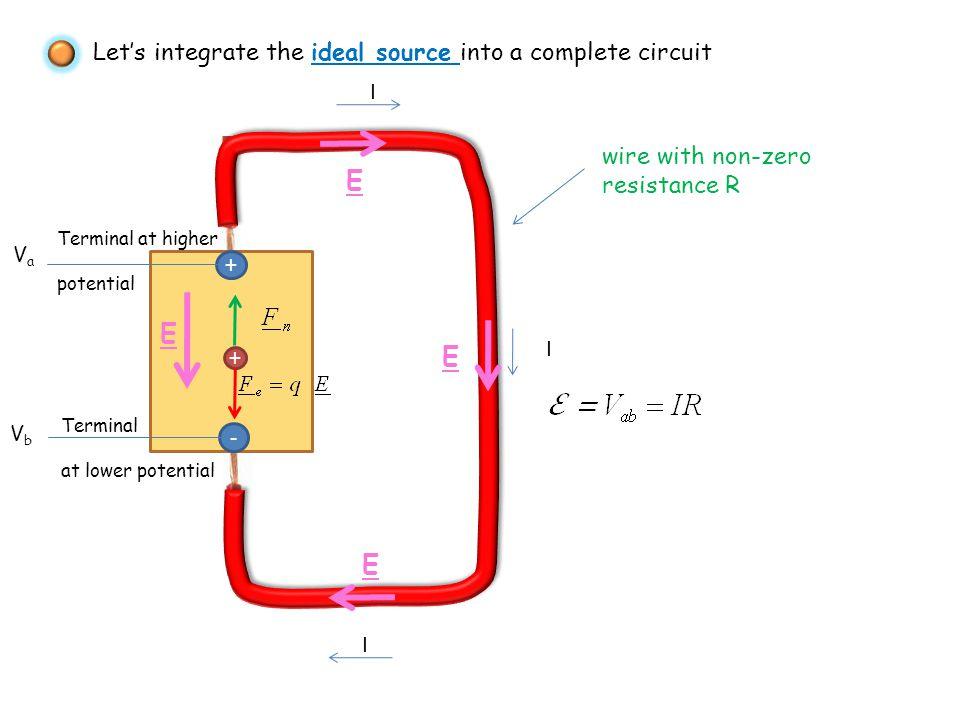 E E E E Let's integrate the ideal source into a complete circuit I