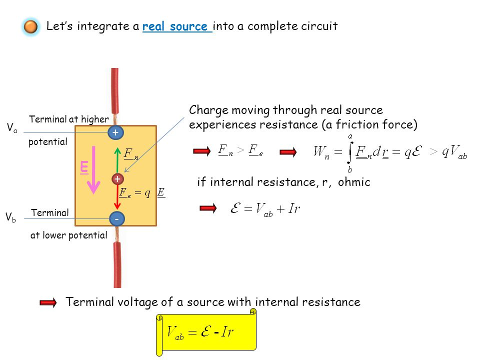 E Let's integrate a real source into a complete circuit