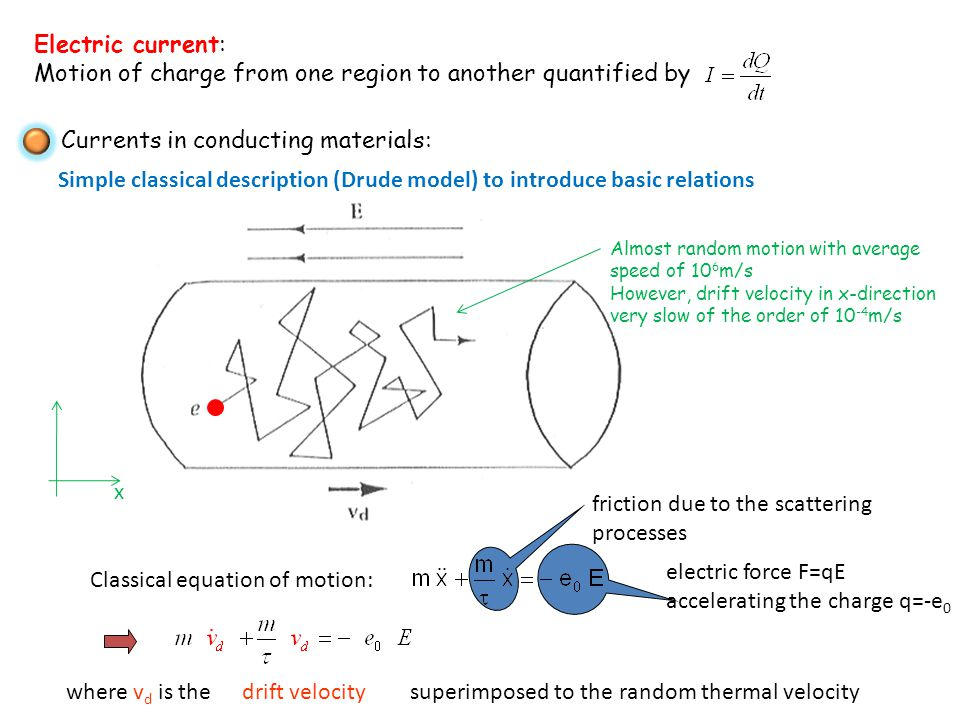 Motion of charge from one region to another quantified by