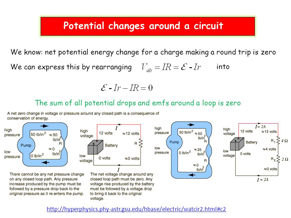 Potential changes around a circuit
