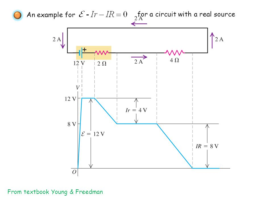 for a circuit with a real source