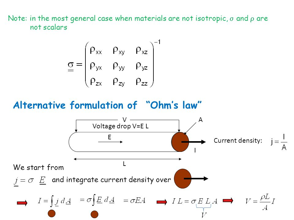 Alternative formulation of Ohm's law