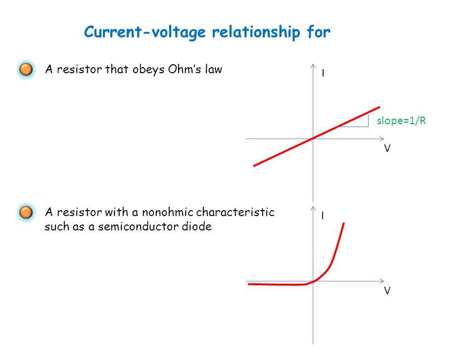 Current-voltage relationship for