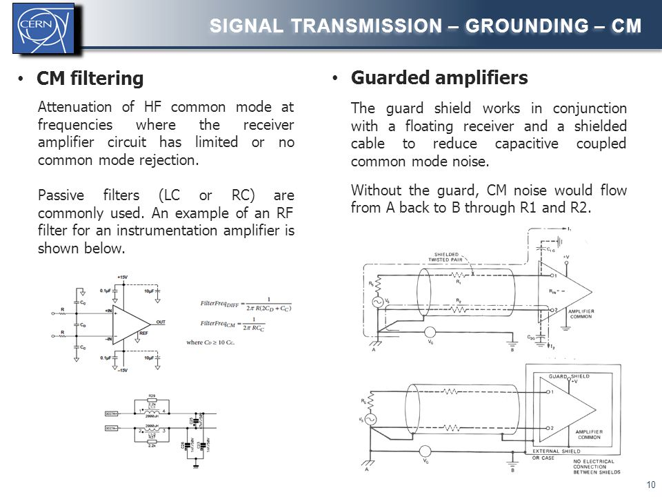 Signal TRANSMISSION – grounding – CM