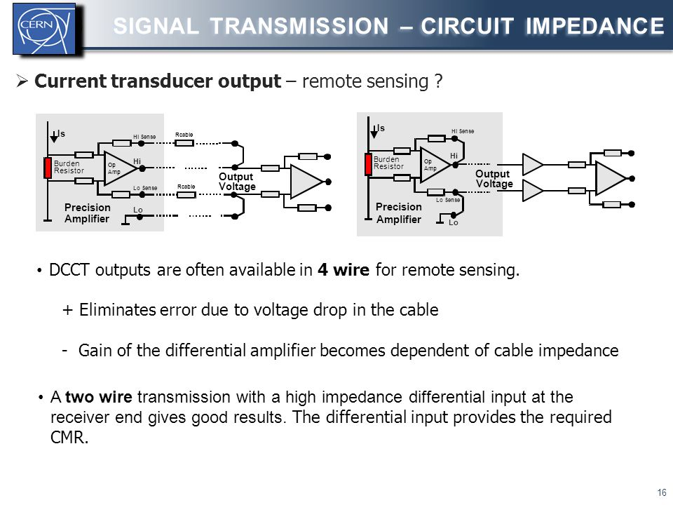 Signal transmission – circuit impedance