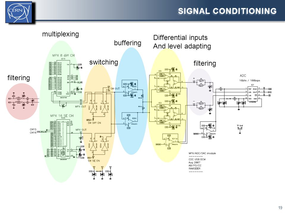 Signal Conditioning multiplexing Differential inputs