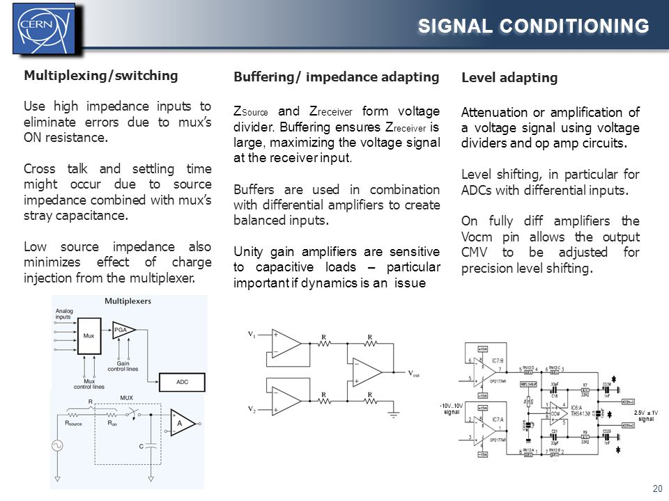 Signal Conditioning Buffering/ impedance adapting Level adapting