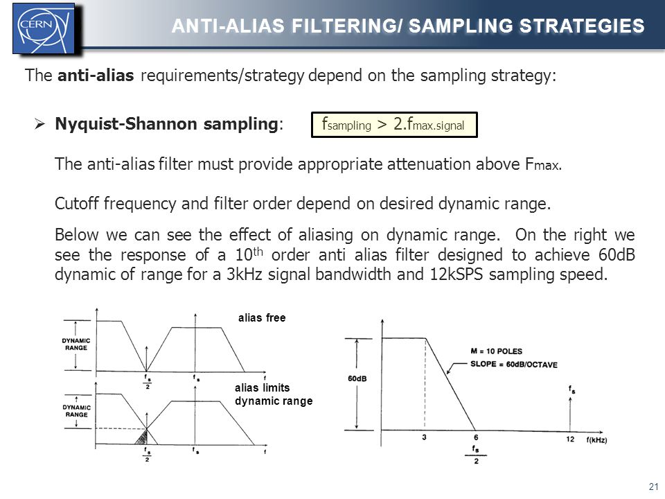 Anti-alias filtering/ sampling strategies