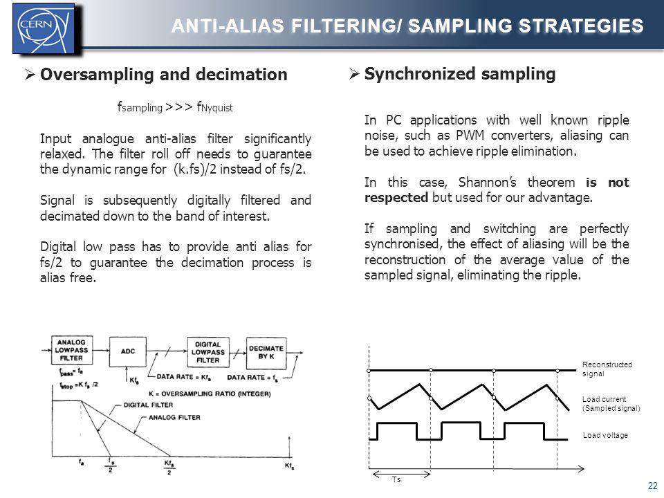 fsampling >>> fNyquist