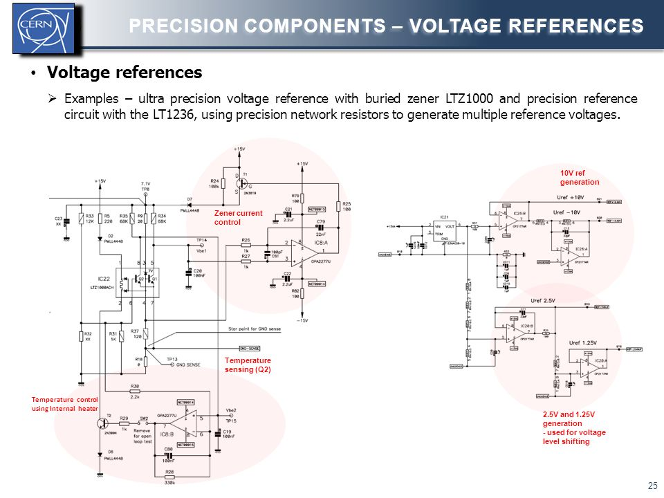 Precision components – voltage references