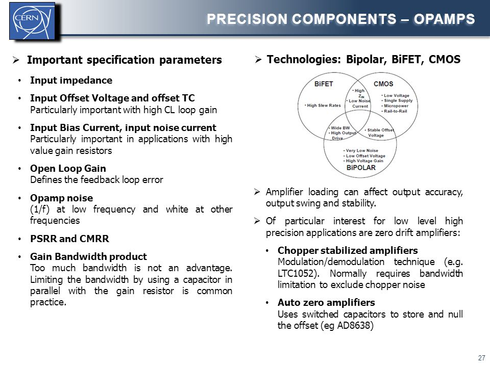 Precision components – opamps