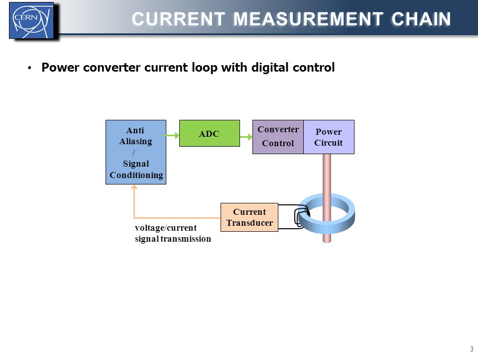 Digital Power Chain : Current measurement for power converters ppt video