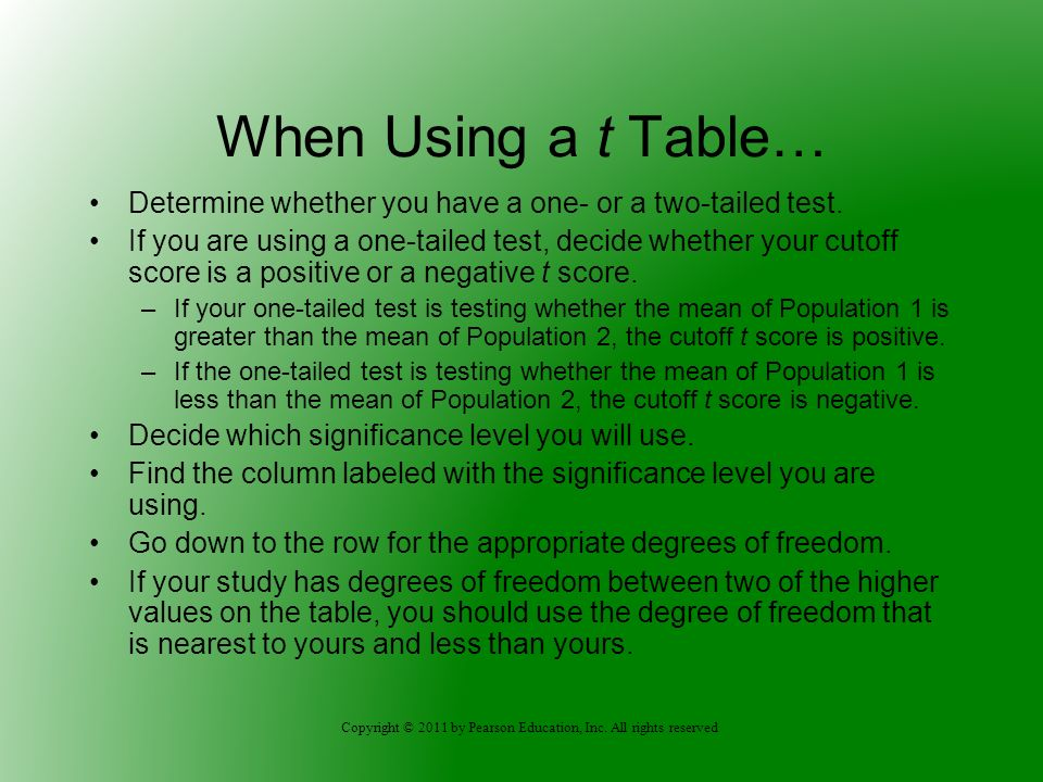 When Using a t Table… Determine whether you have a one- or a two-tailed test.