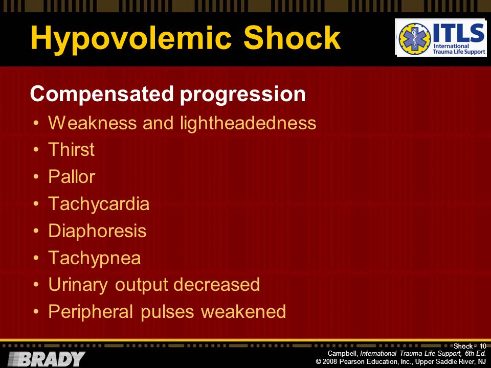 Hypovolemic Shock Compensated progression Weakness and lightheadedness