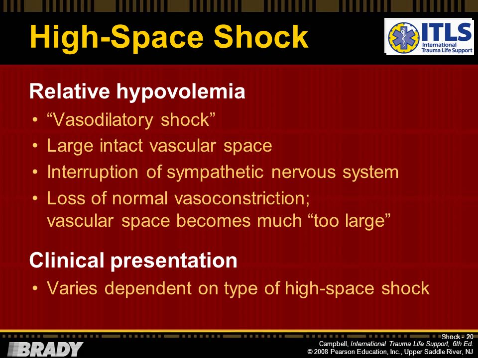 High-Space Shock Relative hypovolemia Clinical presentation