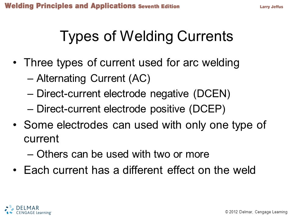 Types of Welding Currents