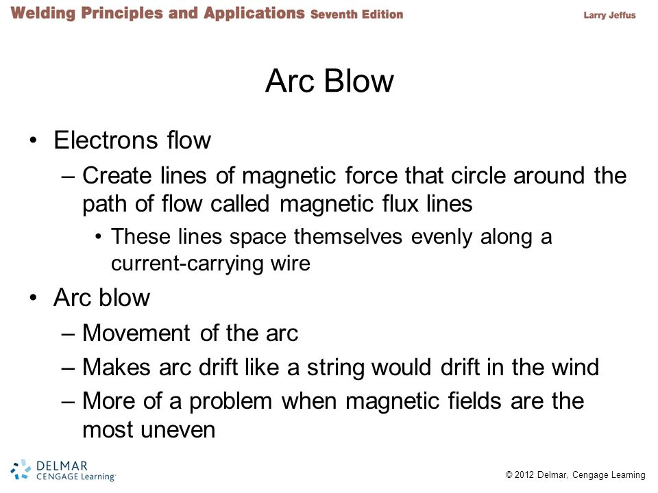 Arc Blow Electrons flow Arc blow