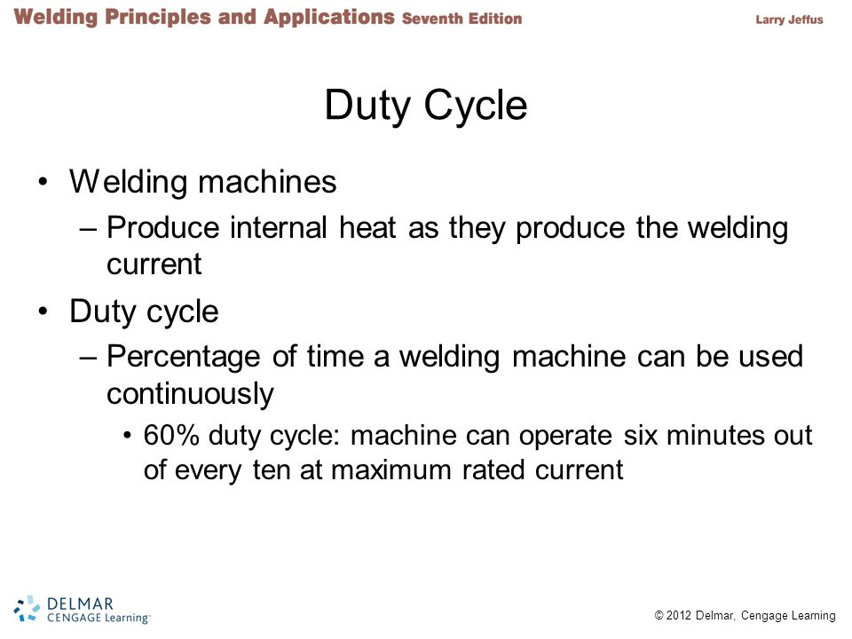 Duty Cycle Welding machines Duty cycle