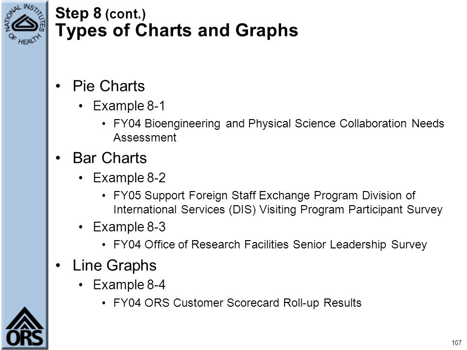 Step 8 (cont.) Types of Charts and Graphs