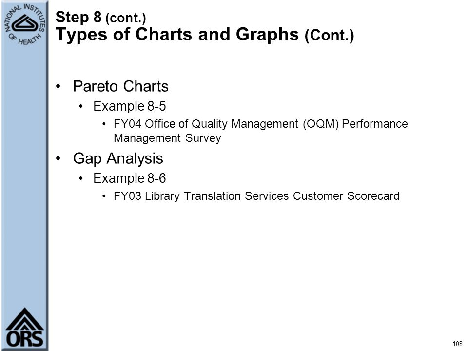 Step 8 (cont.) Types of Charts and Graphs (Cont.)