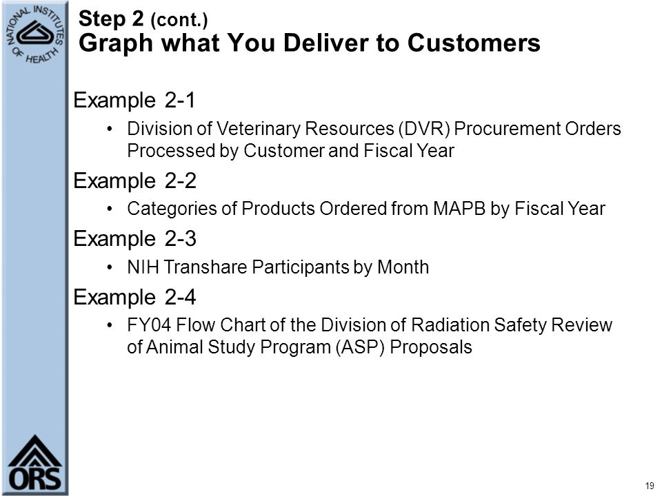 Step 2 (cont.) Graph what You Deliver to Customers