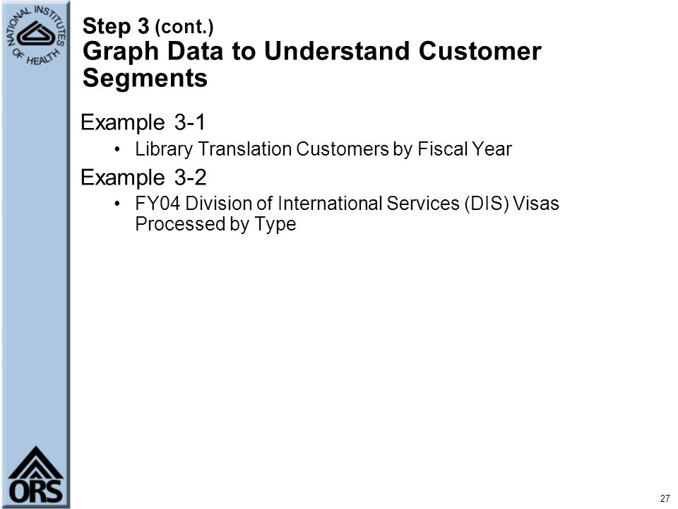 Step 3 (cont.) Graph Data to Understand Customer Segments