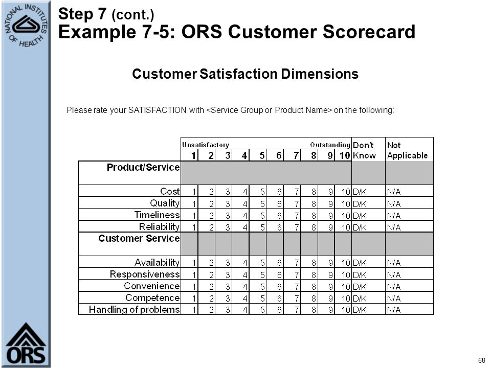 Step 7 (cont.) Example 7-5: ORS Customer Scorecard