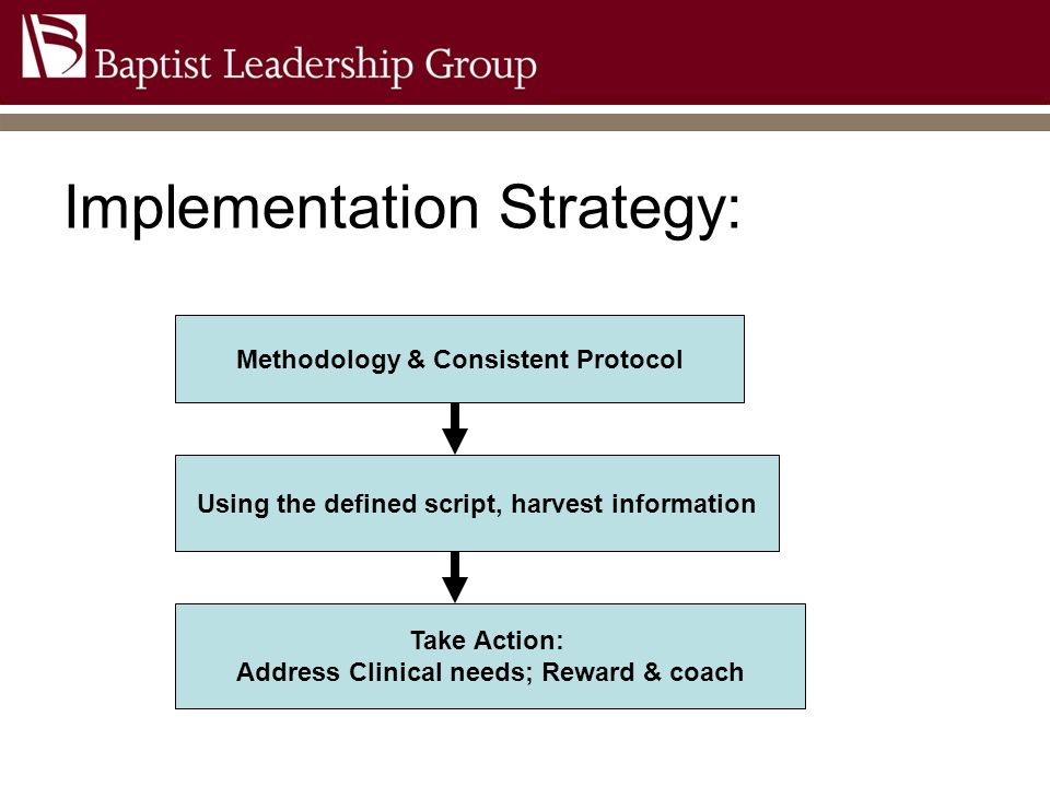 Implementation Strategy: