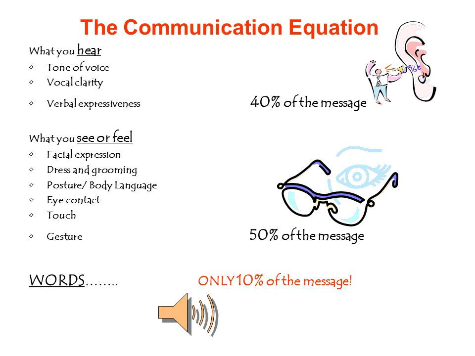 The Communication Equation