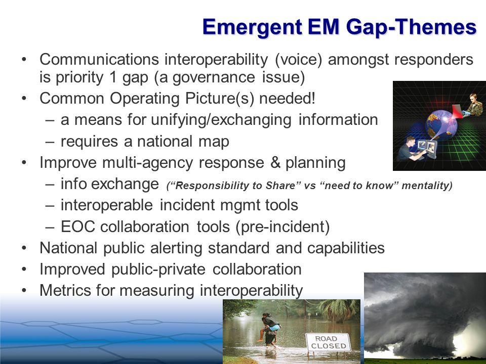 Emergent EM Gap-Themes