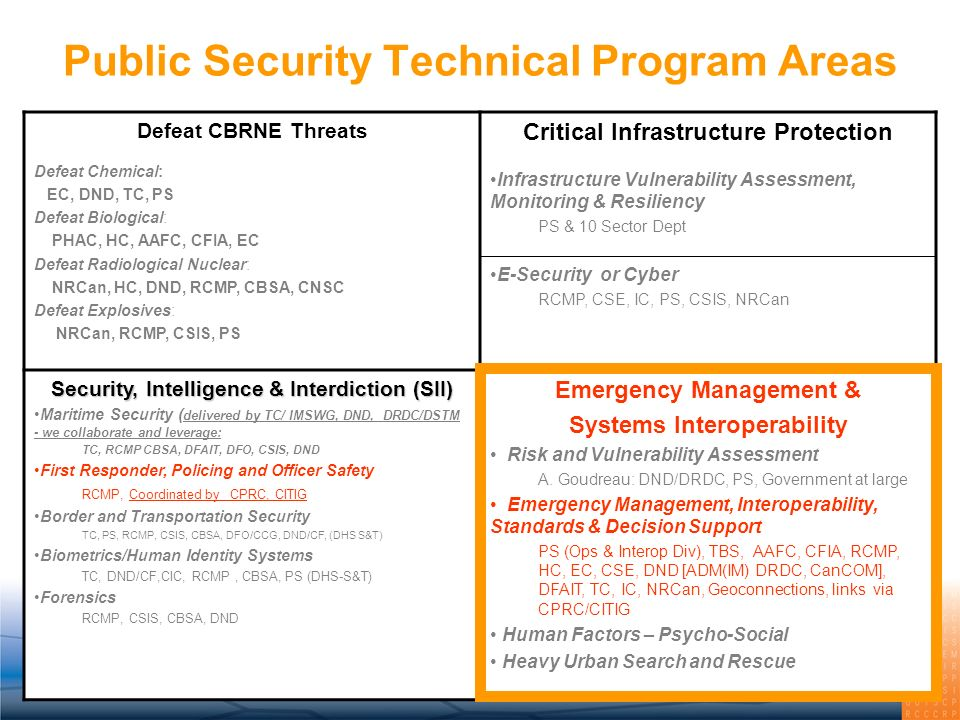 Public Security Technical Program Areas