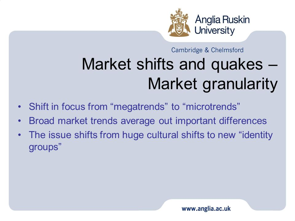 Market shifts and quakes – Market granularity