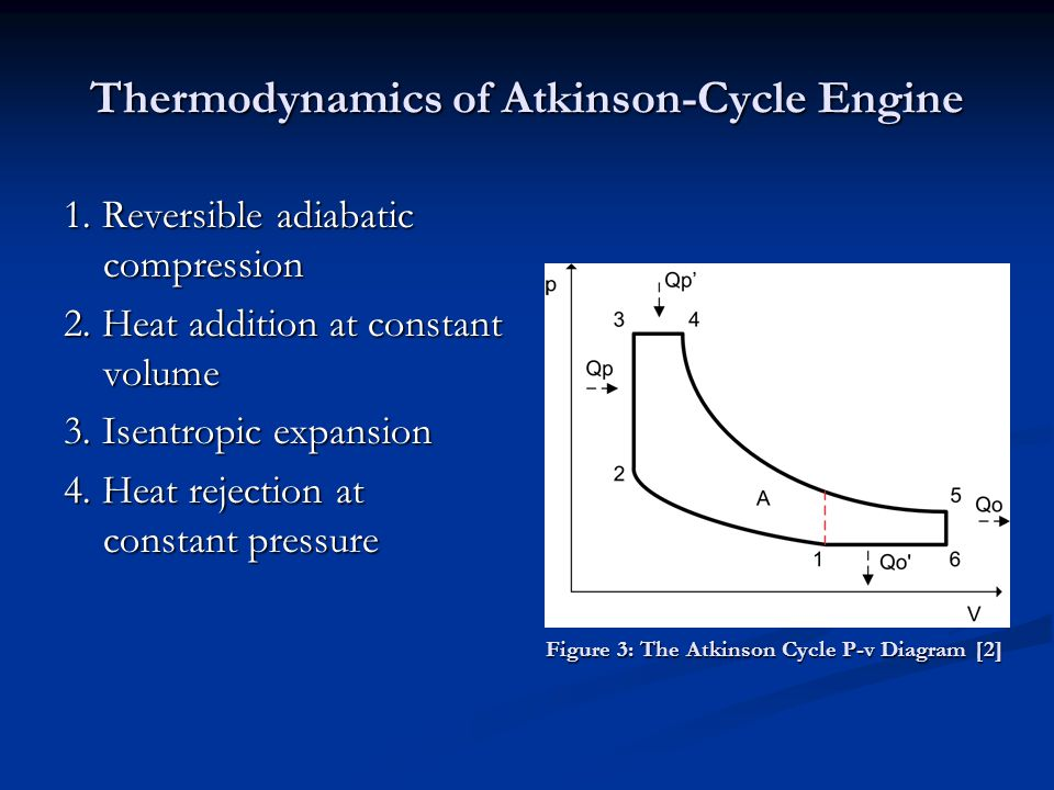 Thermodynamics of Atkinson-Cycle Engine