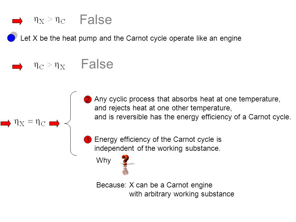 False Let X be the heat pump and the Carnot cycle operate like an engine. False. Any cyclic process that absorbs heat at one temperature,