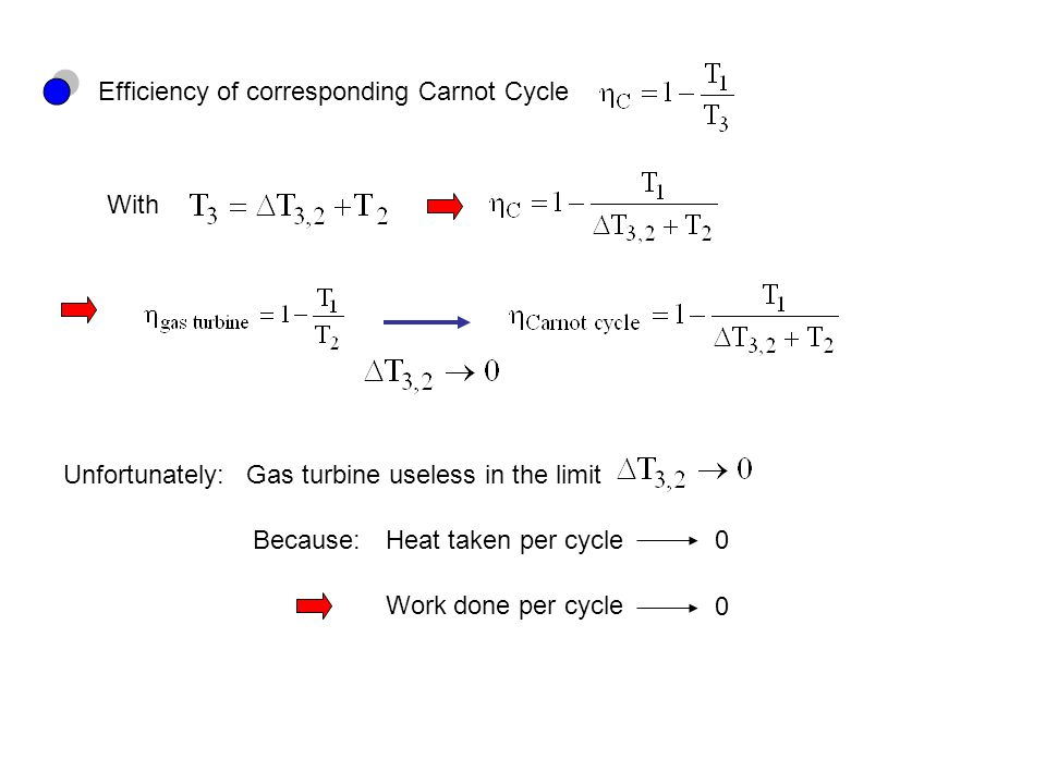 Efficiency of corresponding Carnot Cycle
