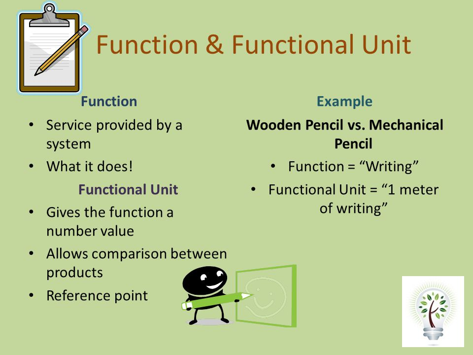Function & Functional Unit