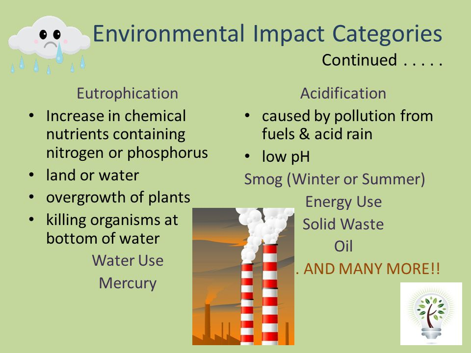 Environmental Impact Categories Continued . . . . .