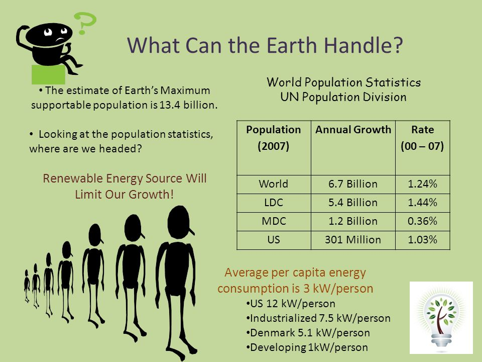 What Can the Earth Handle