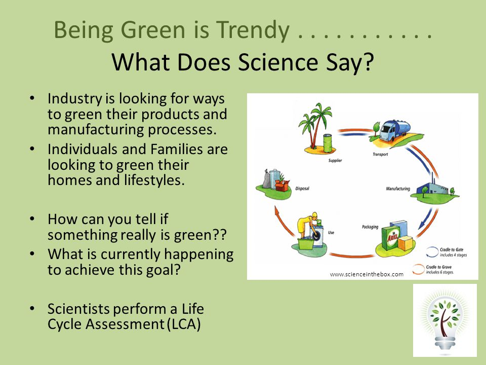 Being Green is Trendy . . . . . . . . . . . What Does Science Say