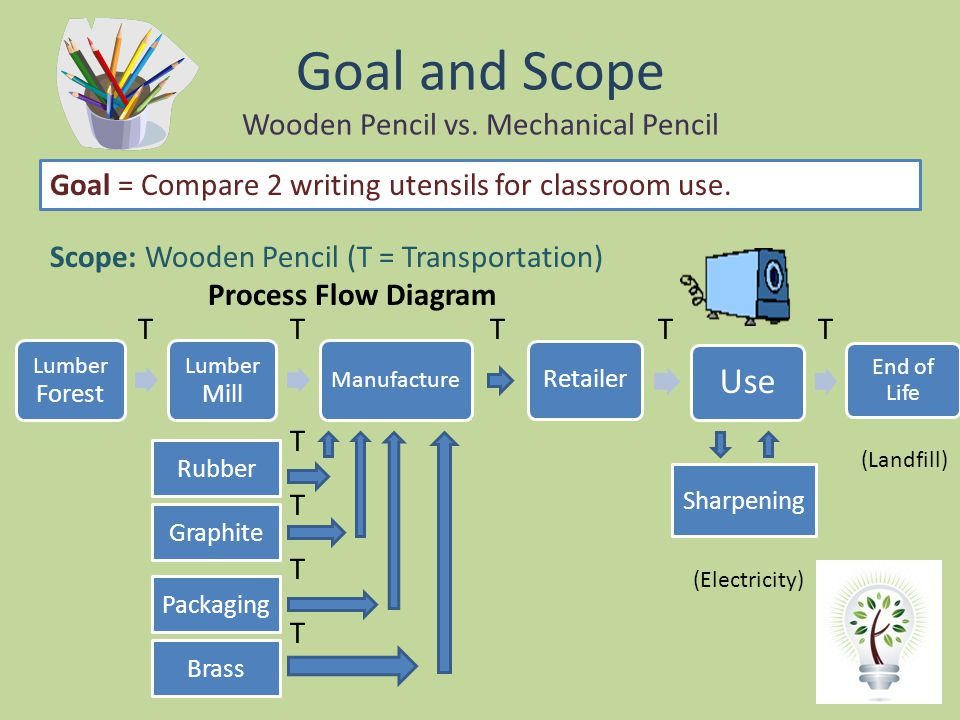 Goal and Scope Wooden Pencil vs. Mechanical Pencil