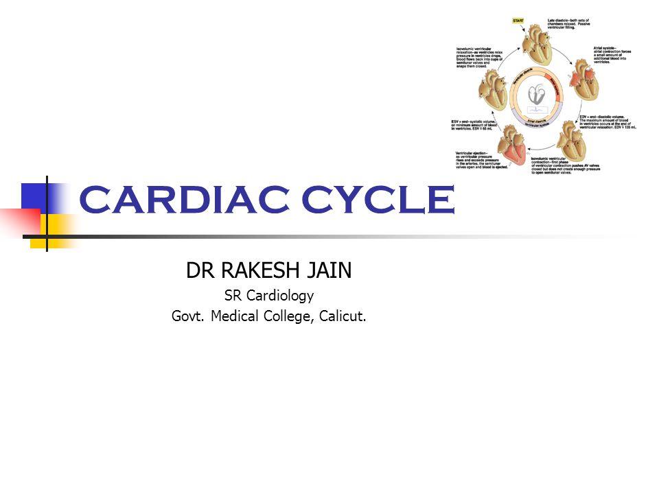 DR RAKESH JAIN SR Cardiology Govt. Medical College, Calicut.