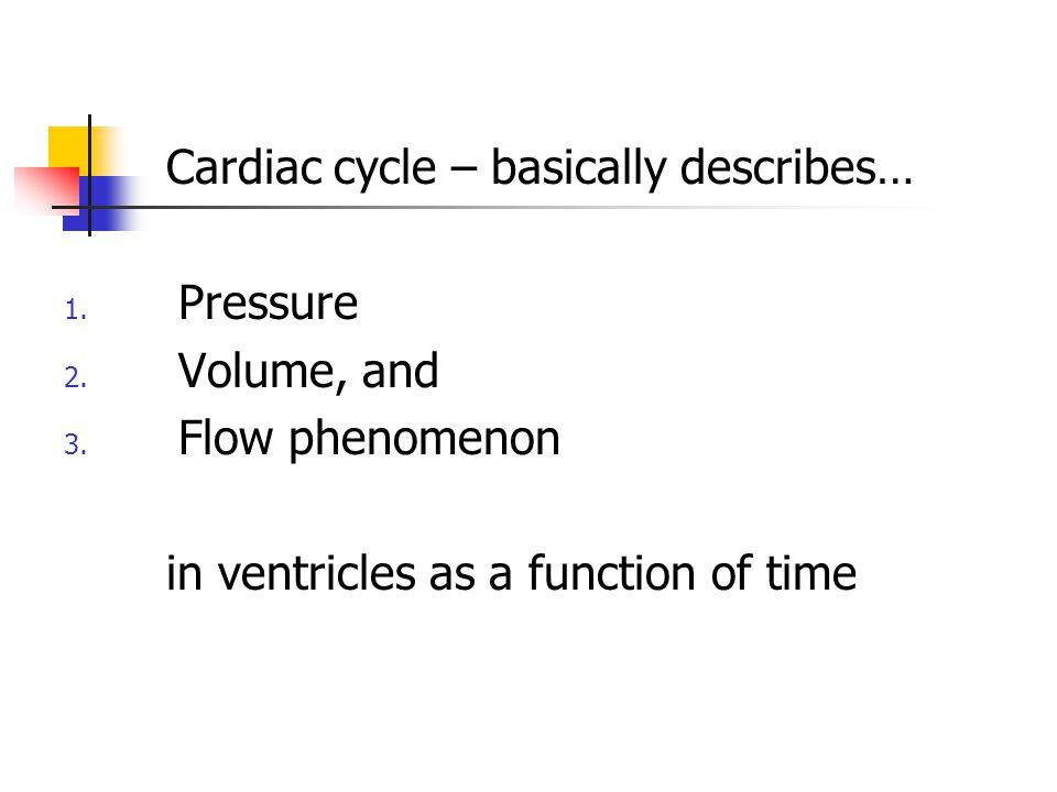 Cardiac cycle – basically describes…